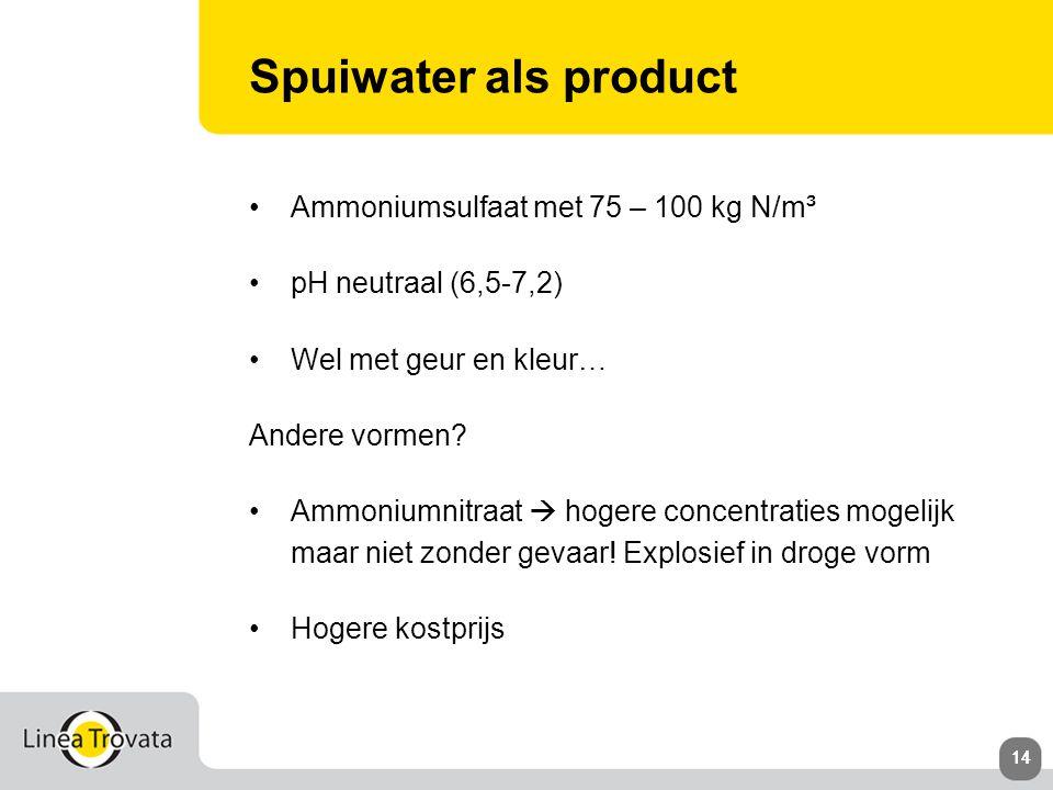 14 Spuiwater als product Ammoniumsulfaat met 75 – 100 kg N/m³ pH neutraal (6,5-7,2) Wel met geur en kleur… Andere vormen.