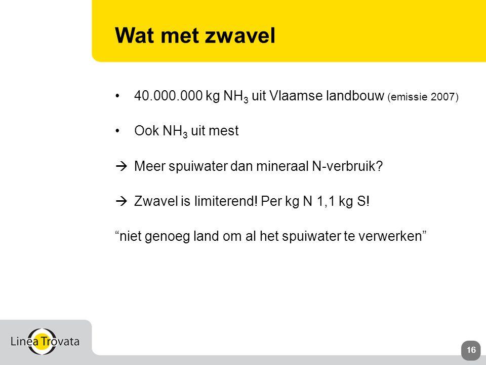 16 Wat met zwavel 40.000.000 kg NH 3 uit Vlaamse landbouw (emissie 2007) Ook NH 3 uit mest  Meer spuiwater dan mineraal N-verbruik.