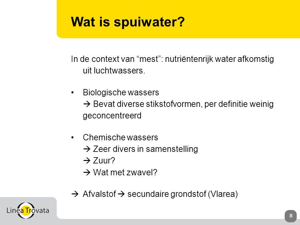 888 Wat is spuiwater. In de context van mest : nutriëntenrijk water afkomstig uit luchtwassers.