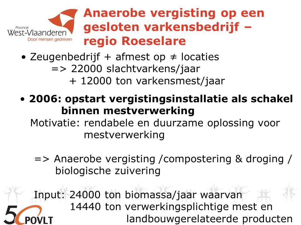 Zeugenbedrijf + afmest op ≠ locaties => 22000 slachtvarkens/jaar + 12000 ton varkensmest/jaar 2006: opstart vergistingsinstallatie als schakel binnen mestverwerking Motivatie: rendabele en duurzame oplossing voor mestverwerking => Anaerobe vergisting /compostering & droging / biologische zuivering Input: 24000 ton biomassa/jaar waarvan 14440 ton verwerkingsplichtige mest en landbouwgerelateerde producten