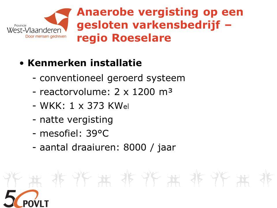 Anaerobe vergisting op een gesloten varkensbedrijf – regio Roeselare Kenmerken installatie - conventioneel geroerd systeem - reactorvolume: 2 x 1200 m³ - WKK: 1 x 373 KW el - natte vergisting - mesofiel: 39°C - aantal draaiuren: 8000 / jaar