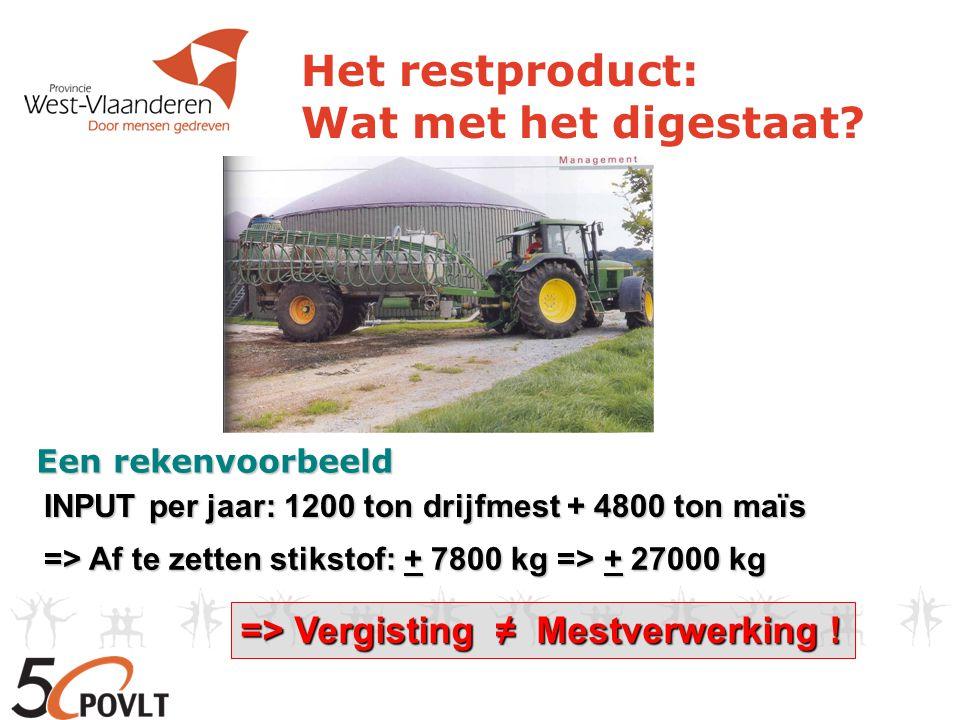 Het restproduct: Wat met het digestaat? INPUT per jaar: 1200 ton drijfmest + 4800 ton maïs => Af te zetten stikstof: + 7800 kg => + 27000 kg => Vergis