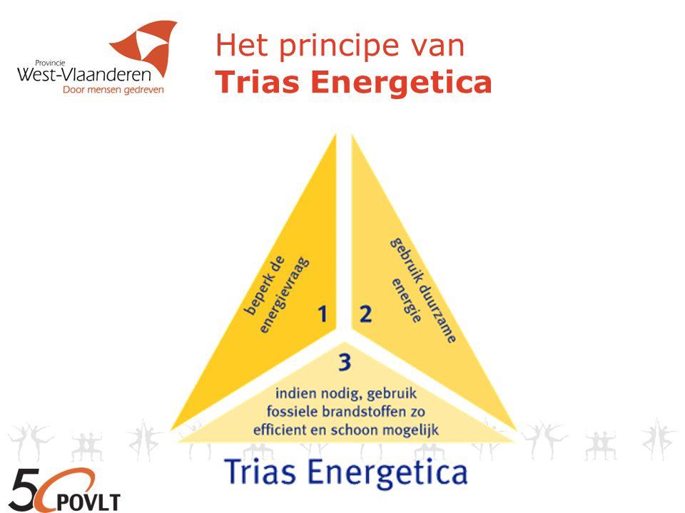 Het principe van Trias Energetica