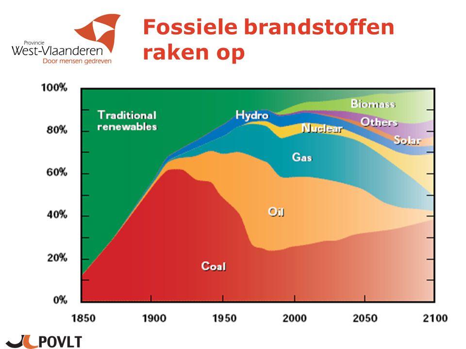 Fossiele brandstoffen raken op