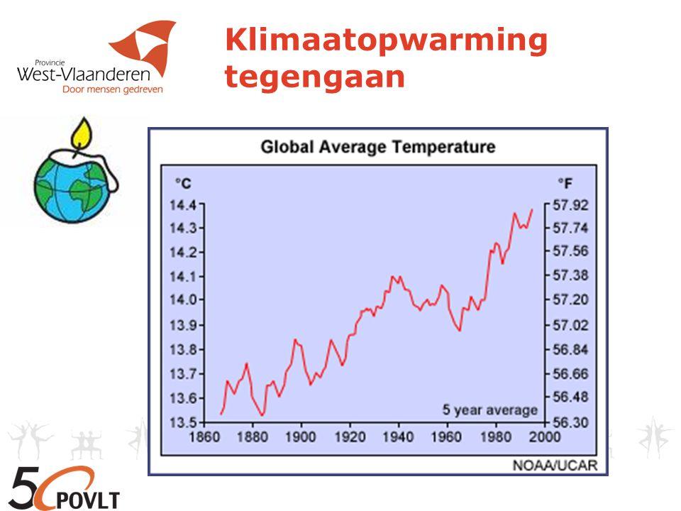 Klimaatopwarming tegengaan
