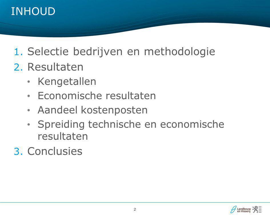 22 INHOUD 1. Selectie bedrijven en methodologie 2. Resultaten Kengetallen Economische resultaten Aandeel kostenposten Spreiding technische en economis