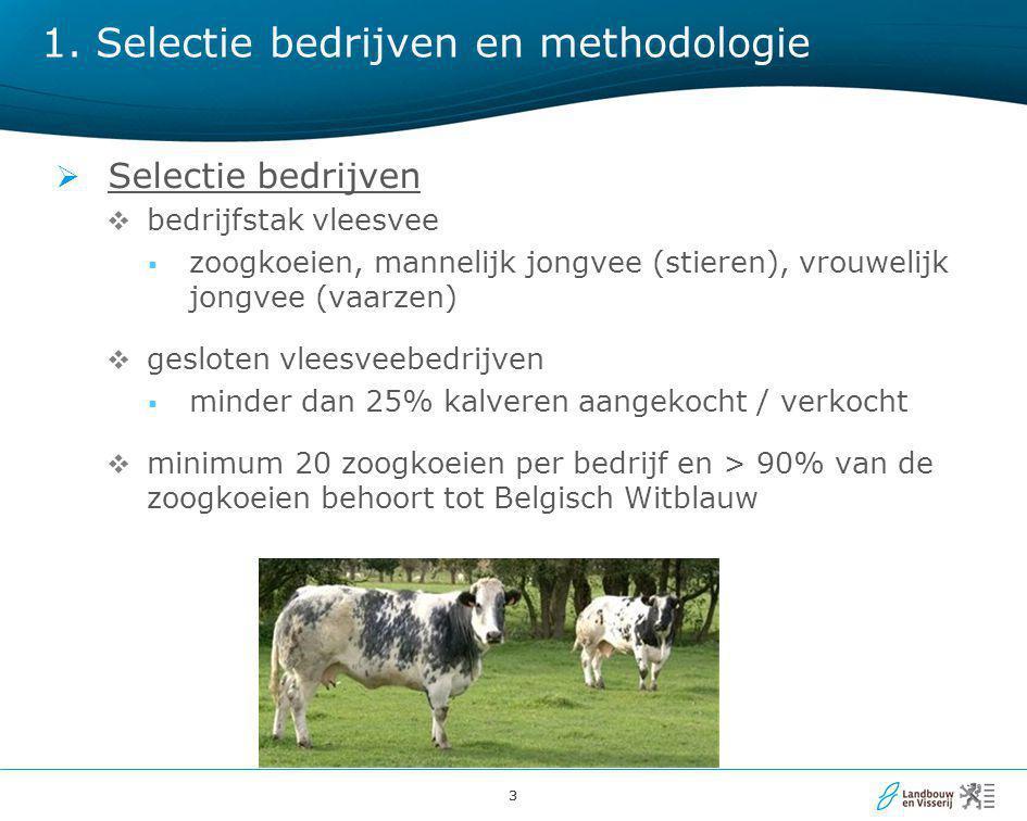 33 1. Selectie bedrijven en methodologie  Selectie bedrijven  bedrijfstak vleesvee  zoogkoeien, mannelijk jongvee (stieren), vrouwelijk jongvee (va