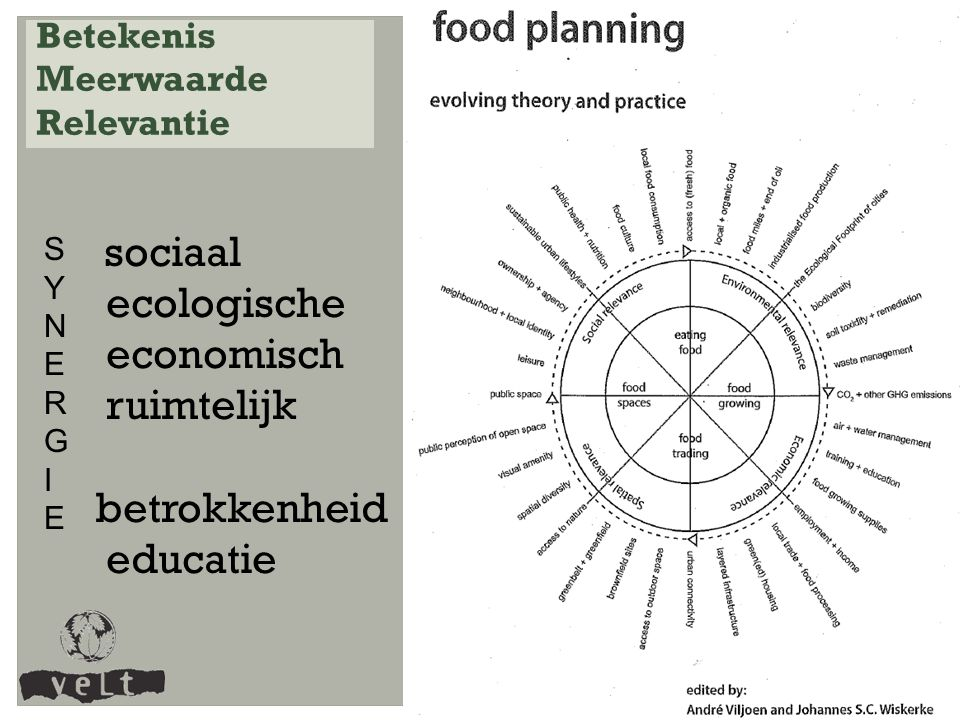 sociaal ecologische economisch ruimtelijk betrokkenheid educatie SYNERGIESYNERGIE Betekenis Meerwaarde Relevantie
