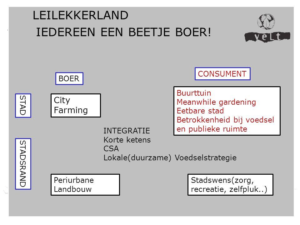 24 EEG – Gebiedsgerichte Werking Zuid-West-Vlaanderen LEILEKKERLAND IEDEREEN EEN BEETJE BOER.