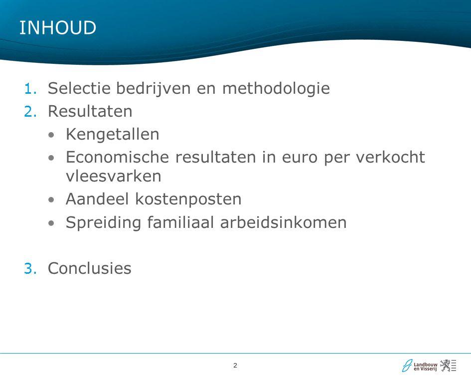22 INHOUD 1. Selectie bedrijven en methodologie 2.