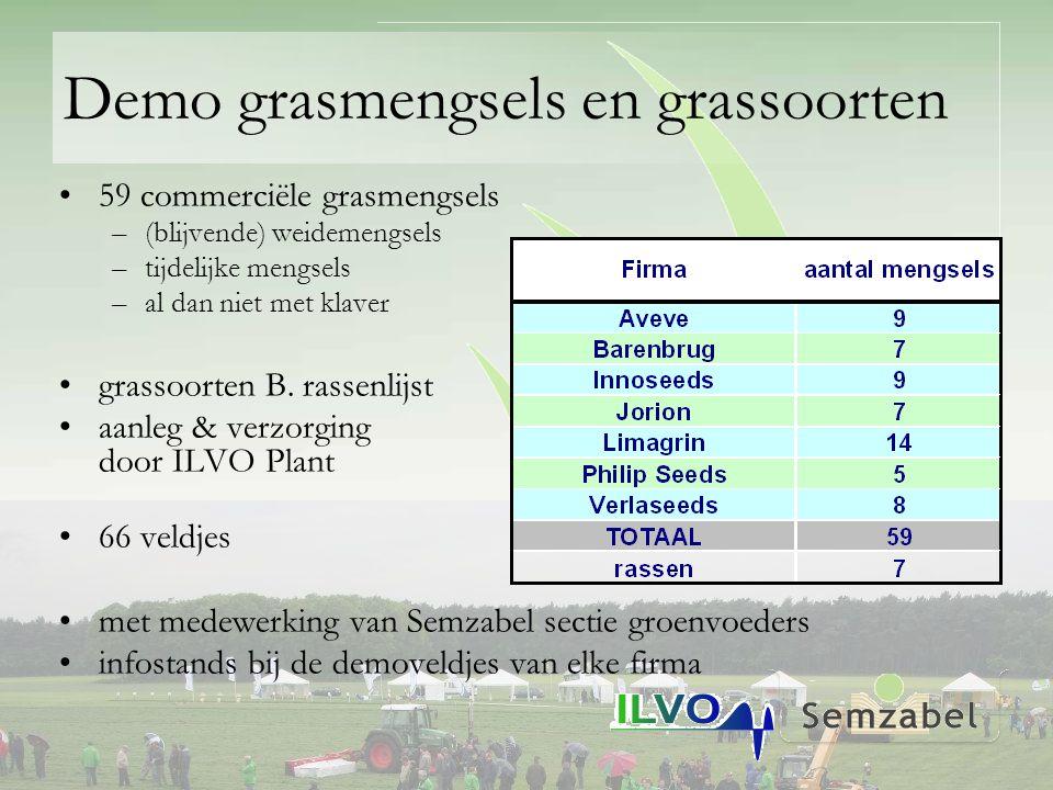 Demo grasmengsels en grassoorten 59 commerciële grasmengsels –(blijvende) weidemengsels –tijdelijke mengsels –al dan niet met klaver grassoorten B.