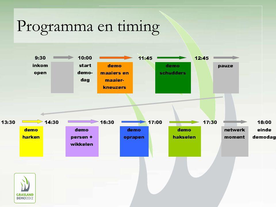 Programma en timing