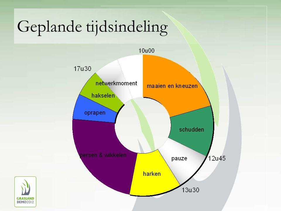 Terrein DEMO GRAS- MENGSELS TENT Bedrijf fam.Gansbeke TENT Bedrijf fam.