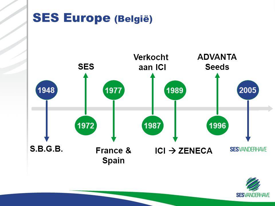 Geschiedenis SES, vervolgens SES Europe : voornamelijk Europees tot eind jaren 80 (85 % van de omzet komt uit West-Europa), (6 landen) SES Europe heeft haar internationale dimentie aangenomen dankzij en met ICI Seeds De fusie tussen SES en VanderHave heeft mede het internationale karakter van het nieuwe bedrijf versneld Vandaag is SESVanderHave één van de 3 grootste spelers ter wereld in de suikerbietzaad sector –50% van de omzet en in de EU 27
