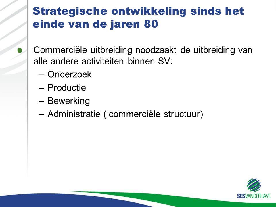 Strategische ontwikkeling sinds het einde van de jaren 80 Commerciële uitbreiding noodzaakt de uitbreiding van alle andere activiteiten binnen SV: –On