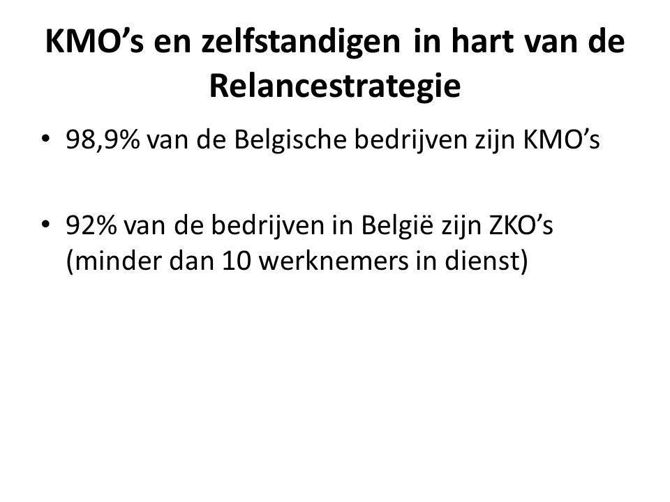 KMO's en zelfstandigen in hart van de Relancestrategie 98,9% van de Belgische bedrijven zijn KMO's 92% van de bedrijven in België zijn ZKO's (minder dan 10 werknemers in dienst)