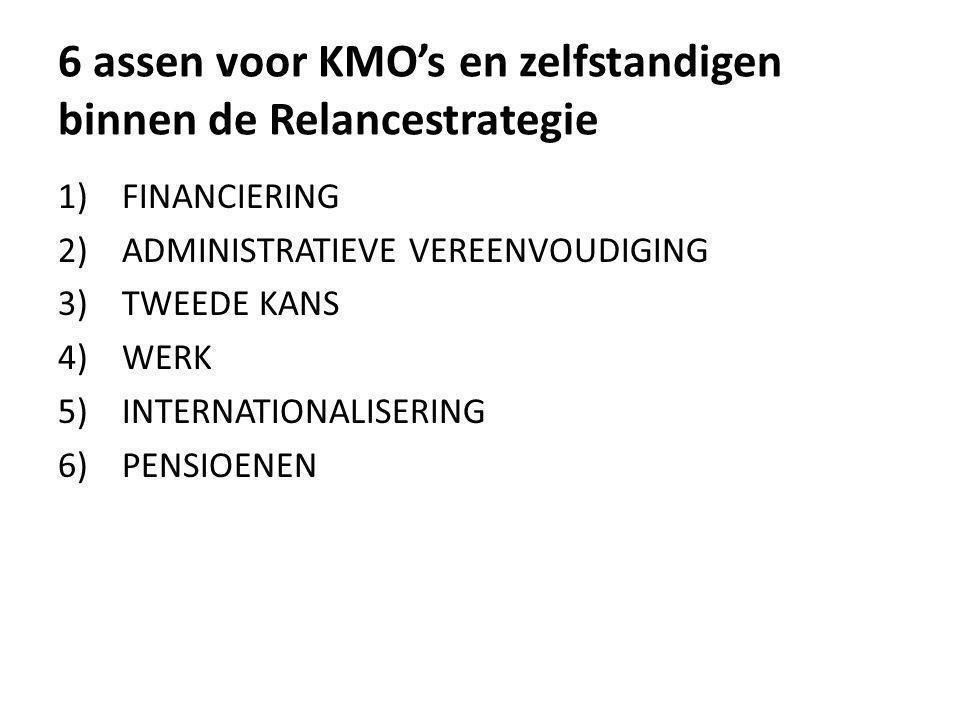 6 assen voor KMO's en zelfstandigen binnen de Relancestrategie 1)FINANCIERING 2)ADMINISTRATIEVE VEREENVOUDIGING 3)TWEEDE KANS 4)WERK 5)INTERNATIONALISERING 6)PENSIOENEN