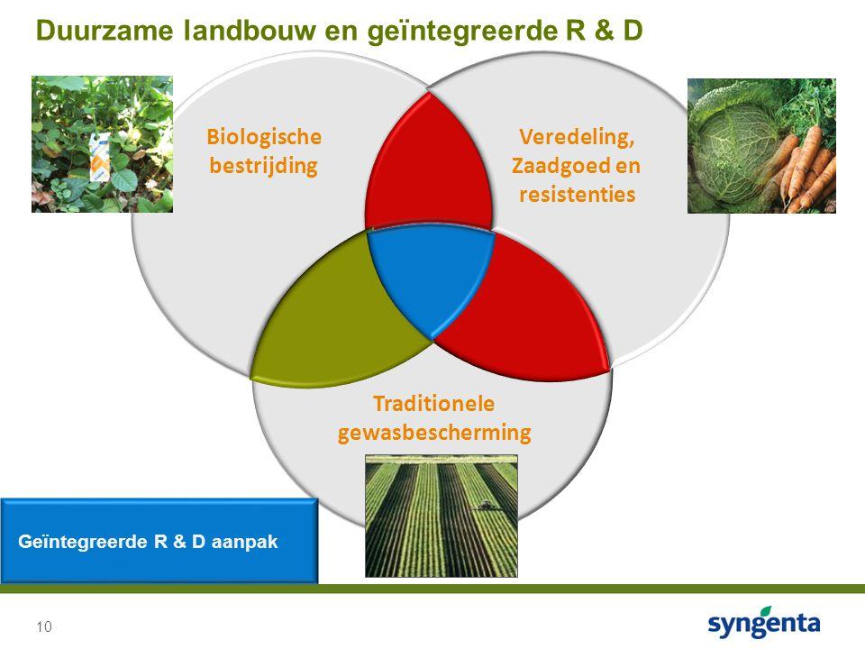 10 2 & 4 Nieuwe mogelijkheden van ontwikkeling CP Biologische bestrijding Veredeling, Zaadgoed en resistenties Traditionele gewasbescherming Geïntegreerde R & D aanpak Duurzame landbouw en geïntegreerde R & D