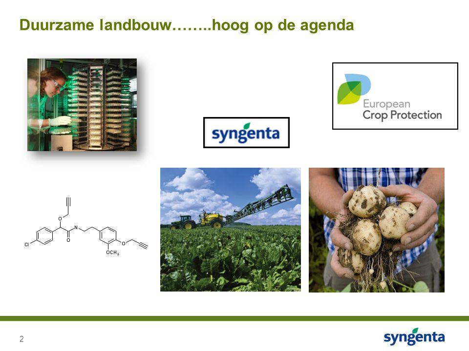 2 Duurzame landbouw……..hoog op de agenda