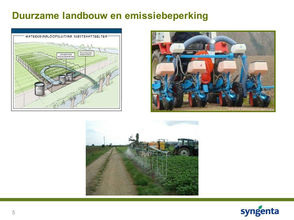 5 Duurzame landbouw en emissiebeperking
