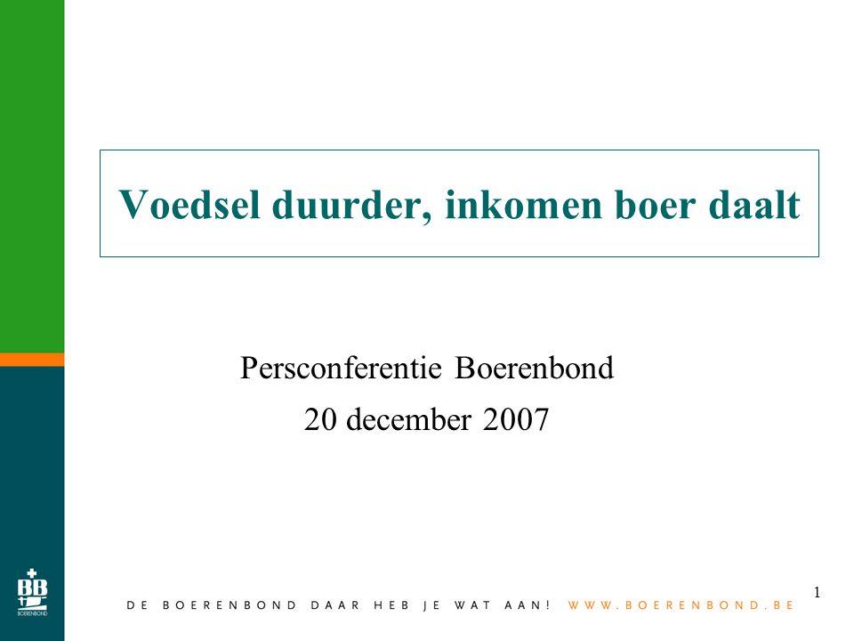 1 Voedsel duurder, inkomen boer daalt Persconferentie Boerenbond 20 december 2007