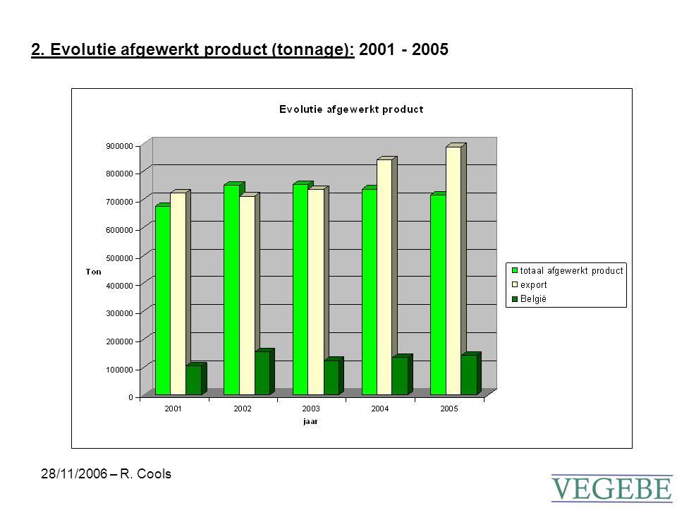28/11/2006 – R. Cools 2. Evolutie afgewerkt product (tonnage): 2001 - 2005
