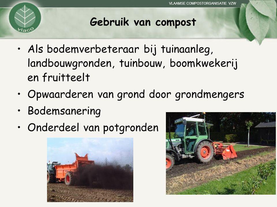 VLAAMSE COMPOSTORGANISATIE VZW Gebruik van compost Als bodemverbeteraar bij tuinaanleg, landbouwgronden, tuinbouw, boomkwekerij en fruitteelt Opwaarde