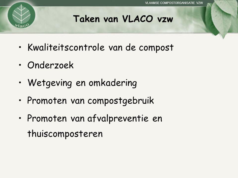 VLAAMSE COMPOSTORGANISATIE VZW Taken van VLACO vzw Kwaliteitscontrole van de compost Onderzoek Wetgeving en omkadering Promoten van compostgebruik Pro