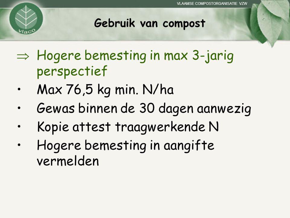VLAAMSE COMPOSTORGANISATIE VZW Gebruik van compost  Hogere bemesting in max 3-jarig perspectief Max 76,5 kg min. N/ha Gewas binnen de 30 dagen aanwez