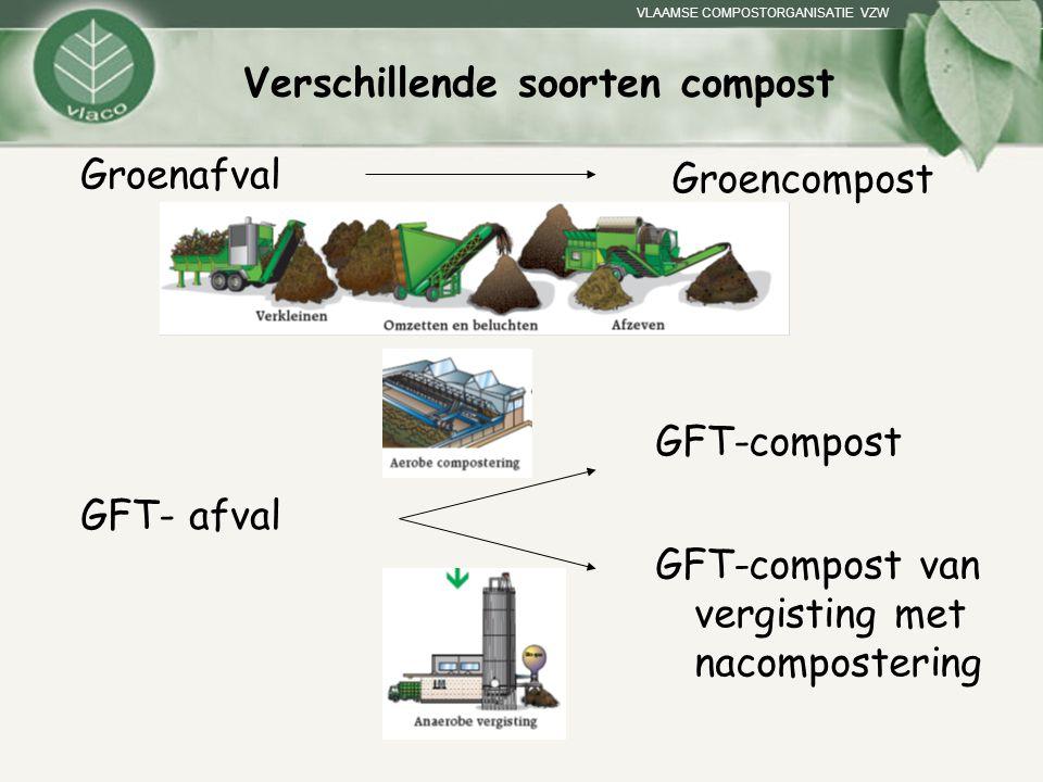VLAAMSE COMPOSTORGANISATIE VZW Verschillende soorten compost Groenafval Groencompost GFT- afval GFT-compost GFT-compost van vergisting met nacomposter
