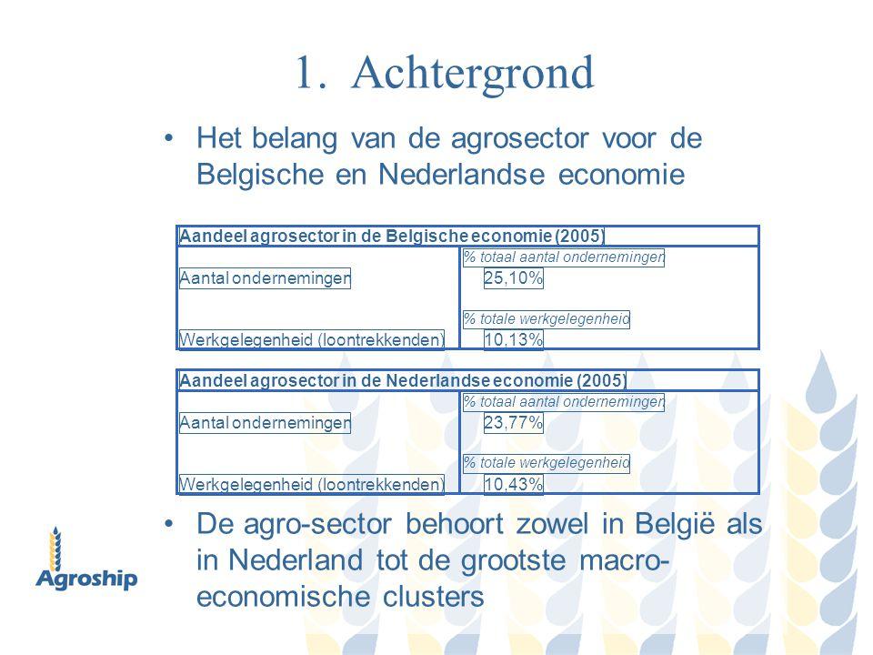 De agrosector in het projectgebied Het Benelux Middengebied vertegenwoordigt 25 % van de totale agrosector in België en Nederland.
