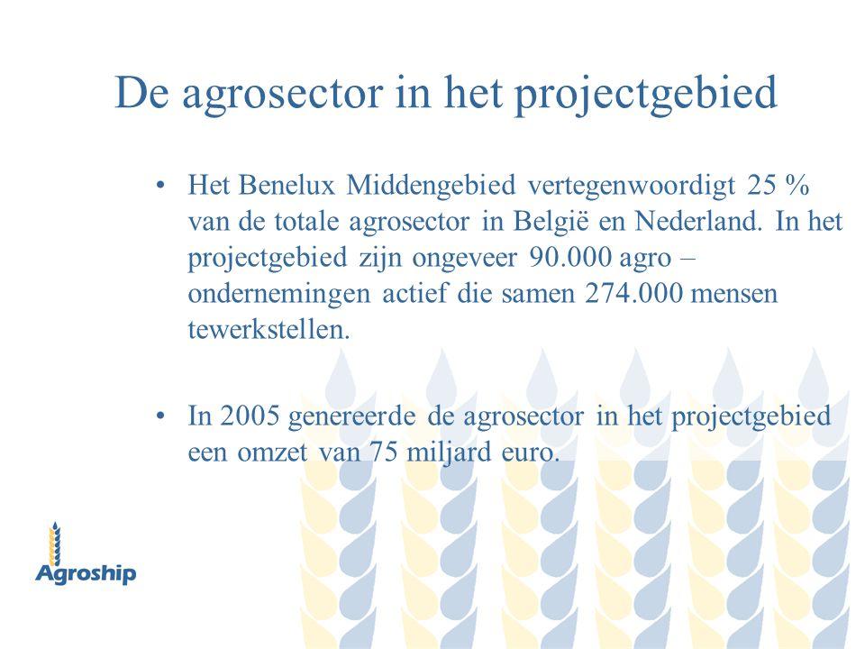 De agrosector in het projectgebied Het Benelux Middengebied vertegenwoordigt 25 % van de totale agrosector in België en Nederland. In het projectgebie
