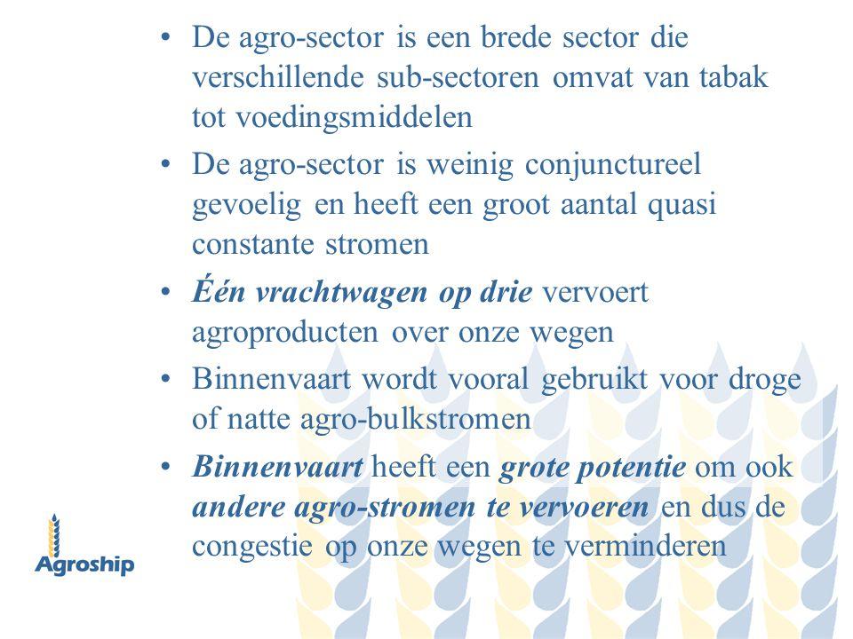 De agro-sector is een brede sector die verschillende sub-sectoren omvat van tabak tot voedingsmiddelen De agro-sector is weinig conjunctureel gevoelig