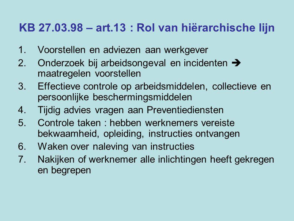 KB 27.03.98 – art.13 : Rol van hiërarchische lijn 1.Voorstellen en adviezen aan werkgever 2.Onderzoek bij arbeidsongeval en incidenten  maatregelen v