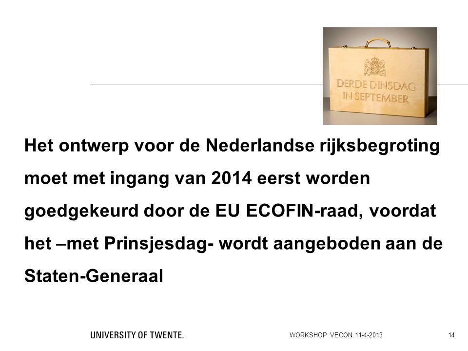 Het ontwerp voor de Nederlandse rijksbegroting moet met ingang van 2014 eerst worden goedgekeurd door de EU ECOFIN-raad, voordat het –met Prinsjesdag-