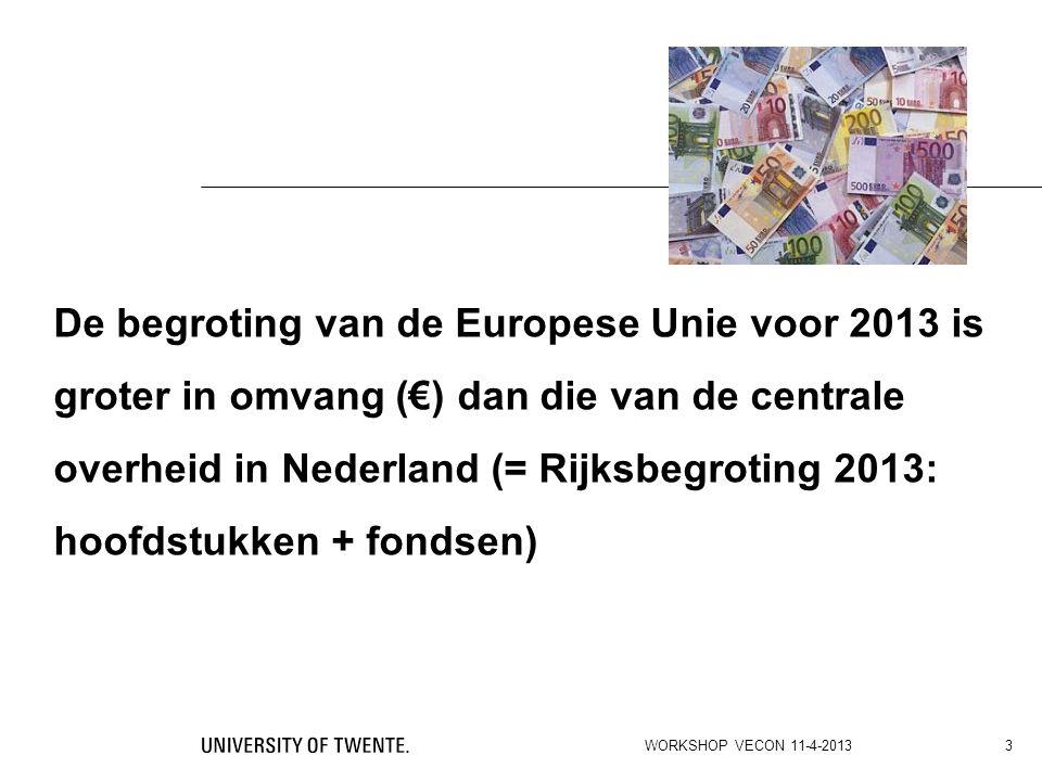 Het ontwerp voor de Nederlandse rijksbegroting moet met ingang van 2014 eerst worden goedgekeurd door de EU ECOFIN-raad, voordat het –met Prinsjesdag- wordt aangeboden aan de Staten-Generaal WORKSHOP VECON 11-4-2013 14