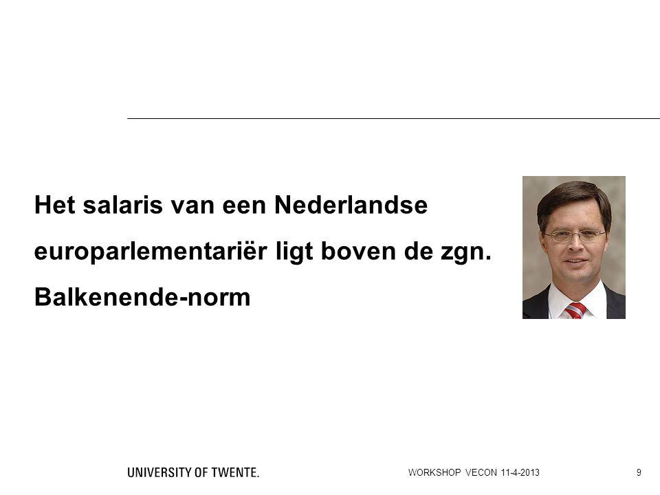 Het salaris van een Nederlandse europarlementariër ligt boven de zgn. Balkenende-norm WORKSHOP VECON 11-4-2013 9