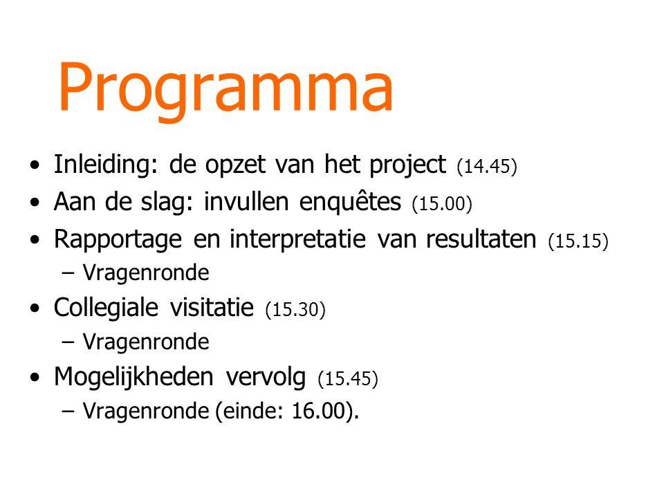 Programma Inleiding: de opzet van het project (14.45) Aan de slag: invullen enquêtes (15.00) Rapportage en interpretatie van resultaten (15.15) –Vragenronde Collegiale visitatie (15.30) –Vragenronde Mogelijkheden vervolg (15.45) –Vragenronde (einde: 16.00).