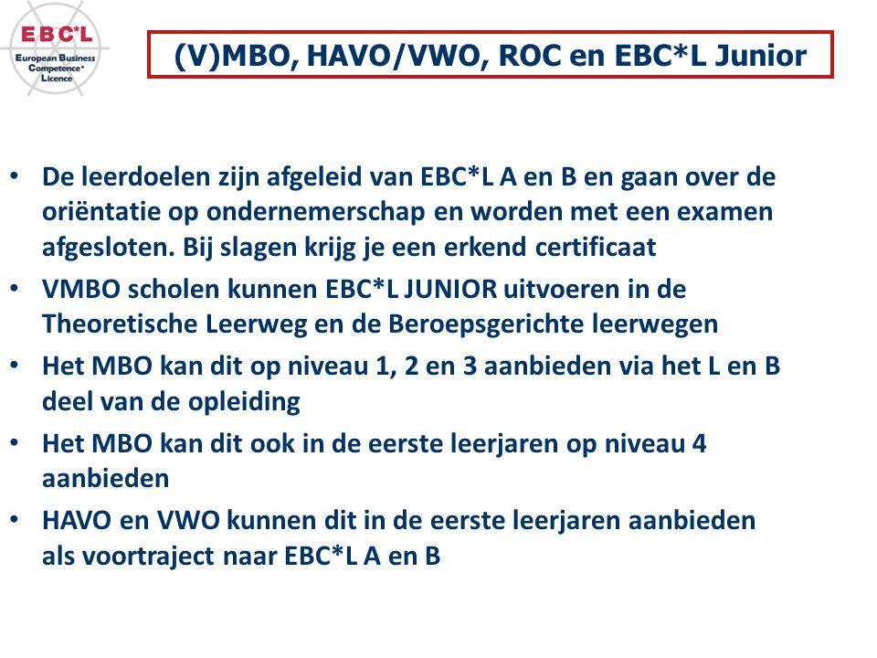 De leerdoelen zijn afgeleid van EBC*L A en B en gaan over de oriëntatie op ondernemerschap en worden met een examen afgesloten.