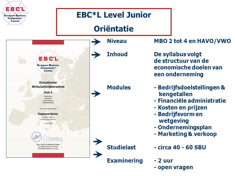 NiveauMBO 2 tot 4 en HAVO/VWO Inhoud De syllabus volgt de structuur van de economische doelen van een onderneming Modules - Bedrijfsdoelstellingen & kengetallen - Financiële administratie - Kosten en prijzen - Bedrijfsvorm en wetgeving - Ondernemingsplan - Marketing & verkoop Studielast- circa 40 - 60 SBU Examinering- 2 uur - open vragen EBC*L Level Junior Oriëntatie