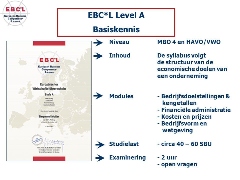 NiveauMBO 4 en HAVO/VWO Inhoud De syllabus volgt de structuur van de economische doelen van een onderneming Modules - Bedrijfsdoelstellingen & kengetallen - Financiële administratie - Kosten en prijzen - Bedrijfsvorm en wetgeving Studielast- circa 40 – 60 SBU Examinering- 2 uur - open vragen EBC*L Level A Basiskennis