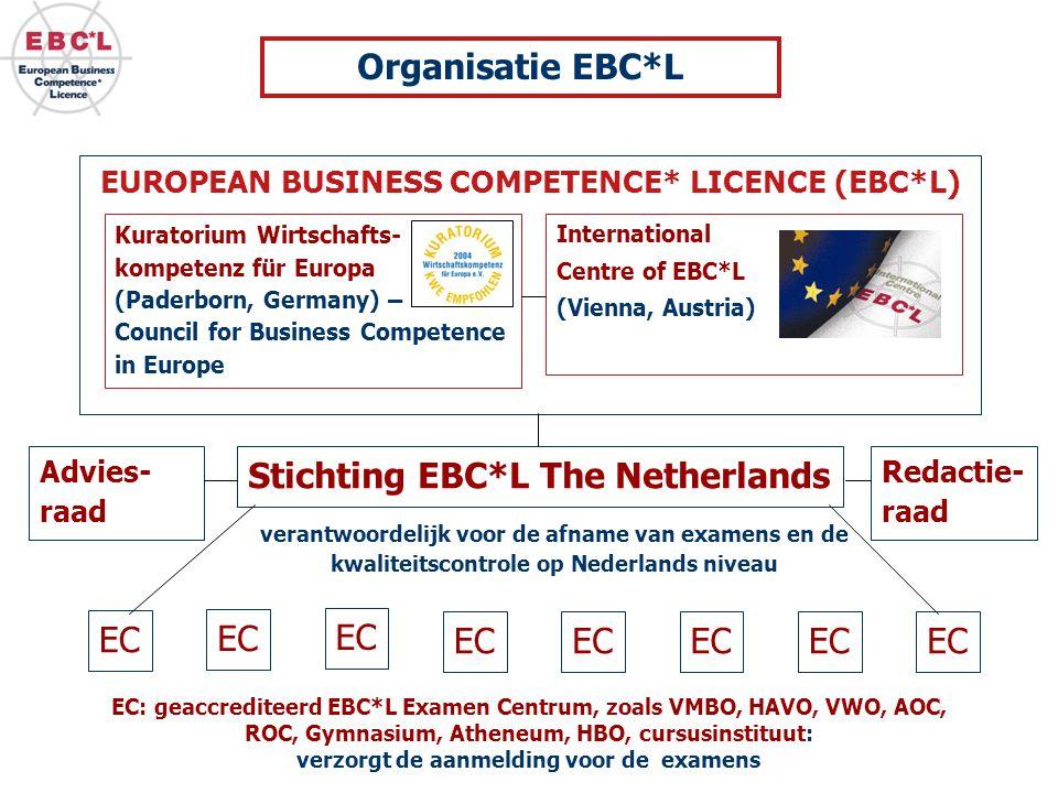 Stichting EBC*L The Netherlands verantwoordelijk voor de afname van examens en de kwaliteitscontrole op Nederlands niveau EC EC: geaccrediteerd EBC*L Examen Centrum, zoals VMBO, HAVO, VWO, AOC, ROC, Gymnasium, Atheneum, HBO, cursusinstituut: verzorgt de aanmelding voor de examens EUROPEAN BUSINESS COMPETENCE* LICENCE (EBC*L) Kuratorium Wirtschafts- kompetenz für Europa (Paderborn, Germany) – Council for Business Competence in Europe International Centre of EBC*L (Vienna, Austria) Organisatie EBC*L Advies- raad Redactie- raad