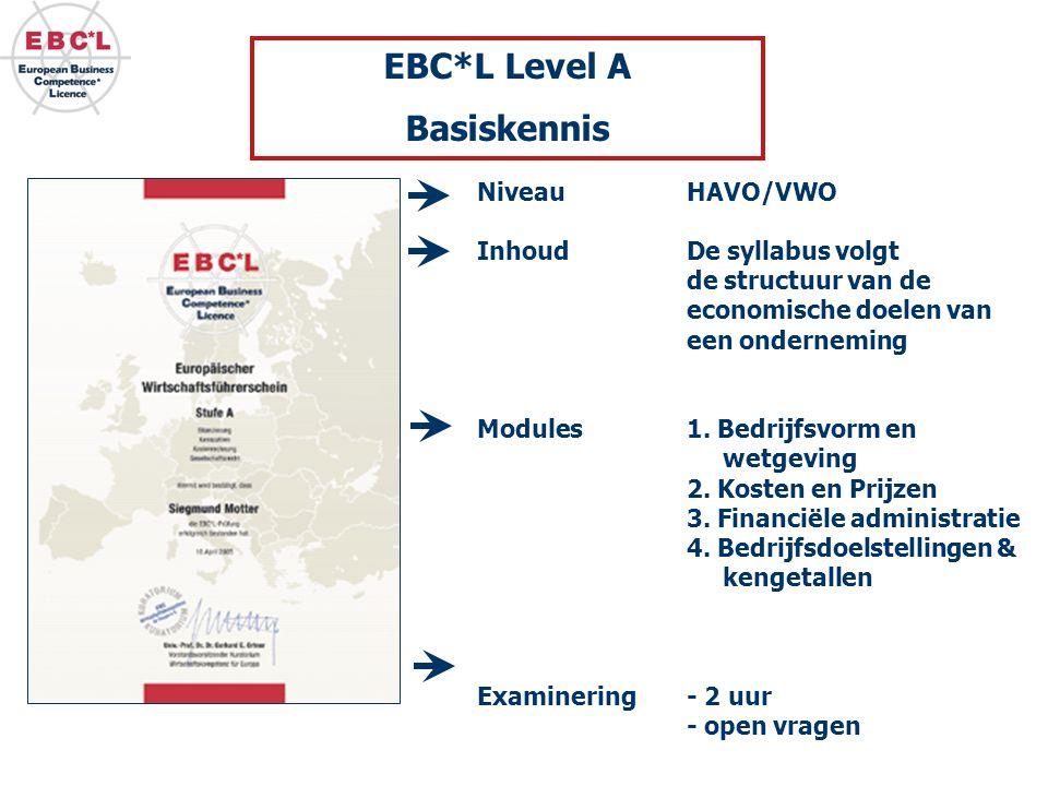 NiveauHAVO/VWO Inhoud De syllabus volgt de structuur van de economische doelen van een onderneming Modules 1.