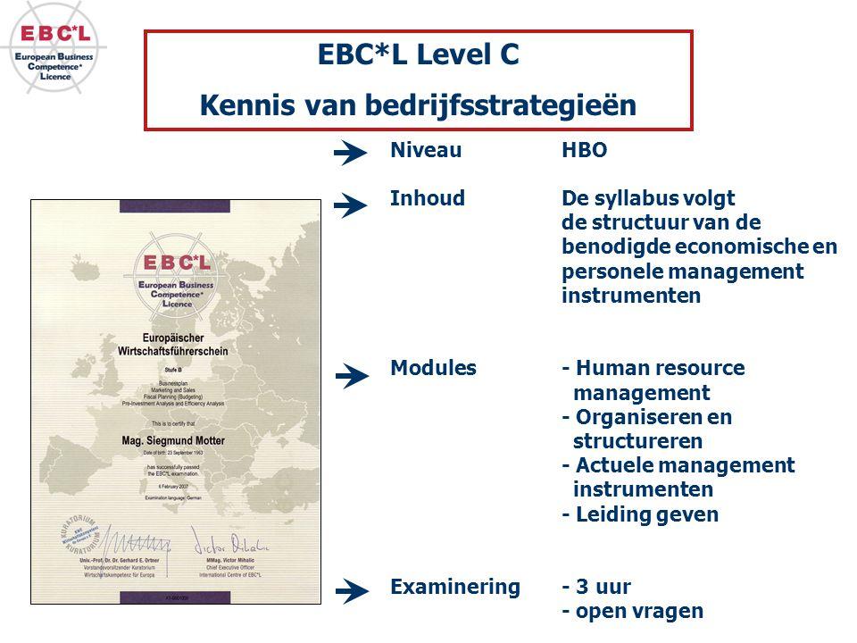 NiveauHBO Inhoud De syllabus volgt de structuur van de benodigde economische en personele management instrumenten Modules - Human resource management - Organiseren en structureren - Actuele management instrumenten - Leiding geven Examinering- 3 uur - open vragen EBC*L Level C Kennis van bedrijfsstrategieën