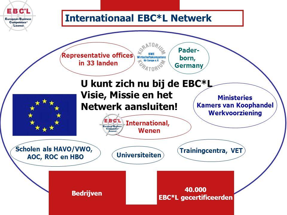 Trainingcentra, VET Scholen als HAVO/VWO, AOC, ROC en HBO Universiteiten Representative offices in 33 landen Ministeries Kamers van Koophandel Werkvoo