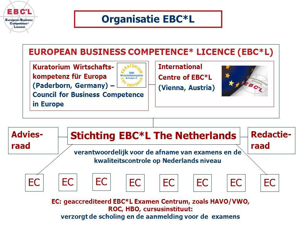 Stichting EBC*L The Netherlands verantwoordelijk voor de afname van examens en de kwaliteitscontrole op Nederlands niveau EC EC: geaccrediteerd EBC*L Examen Centrum, zoals HAVO/VWO, ROC, HBO, cursusinstituut: verzorgt de scholing en de aanmelding voor de examens EUROPEAN BUSINESS COMPETENCE* LICENCE (EBC*L) Kuratorium Wirtschafts- kompetenz für Europa (Paderborn, Germany) – Council for Business Competence in Europe International Centre of EBC*L (Vienna, Austria) Organisatie EBC*L Advies- raad Redactie- raad