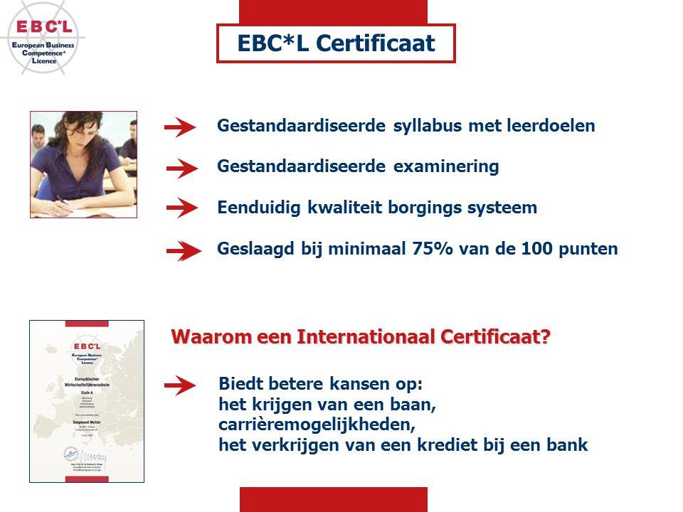 EBC*L Certificaat Gestandaardiseerde syllabus met leerdoelen Gestandaardiseerde examinering Eenduidig kwaliteit borgings systeem Geslaagd bij minimaal 75% van de 100 punten Waarom een Internationaal Certificaat.