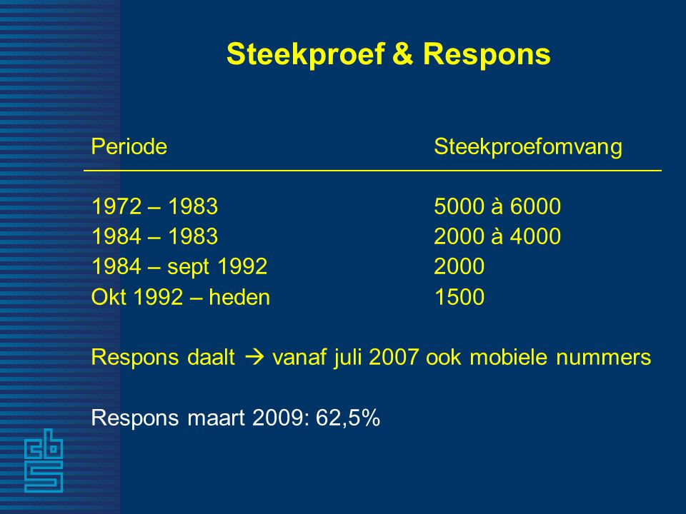 Steekproef & Respons PeriodeSteekproefomvang 1972 – 19835000 à 6000 1984 – 19832000 à 4000 1984 – sept 19922000 Okt 1992 – heden1500 Respons daalt  v
