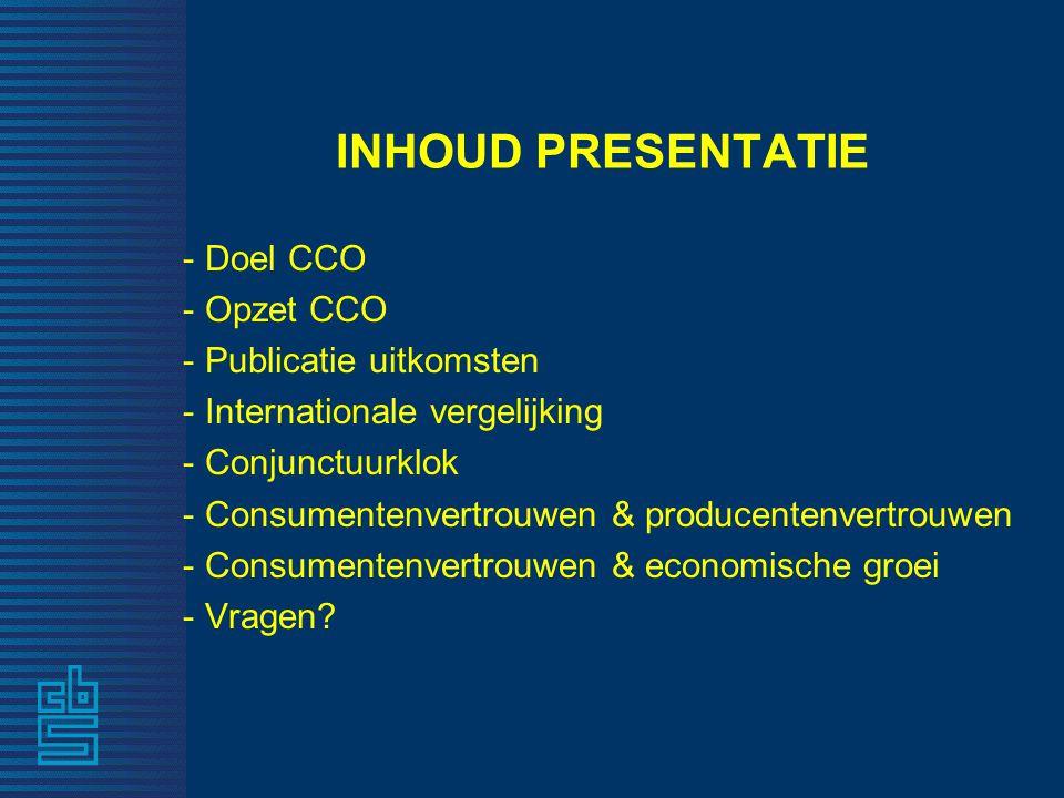 INHOUD PRESENTATIE - Doel CCO - Opzet CCO - Publicatie uitkomsten - Internationale vergelijking - Conjunctuurklok - Consumentenvertrouwen & producente