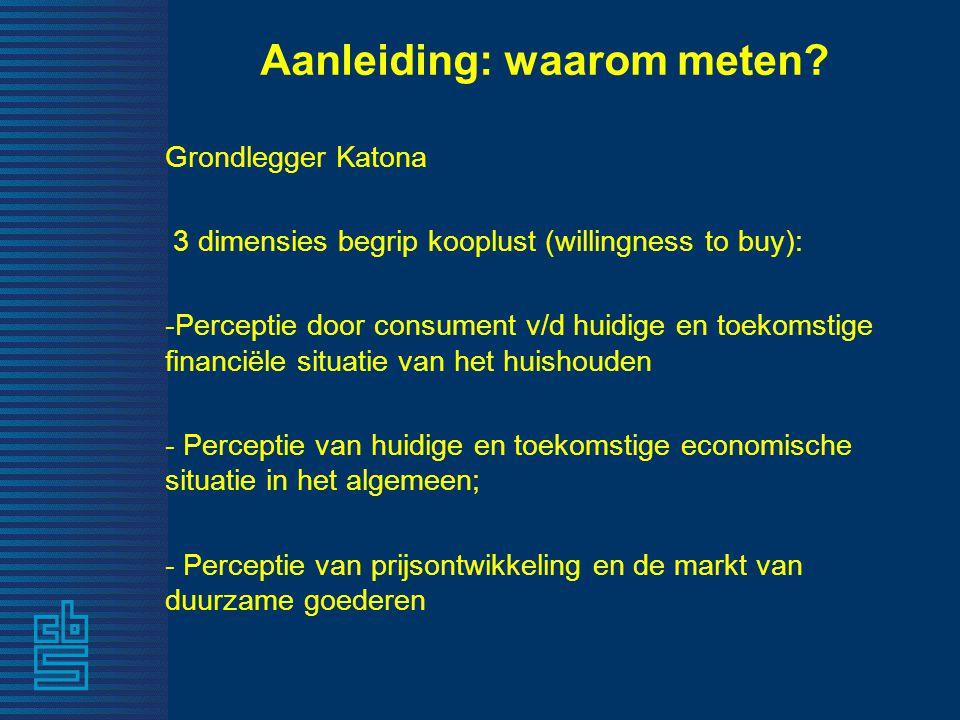 Aanleiding: waarom meten? Grondlegger Katona 3 dimensies begrip kooplust (willingness to buy): -Perceptie door consument v/d huidige en toekomstige fi